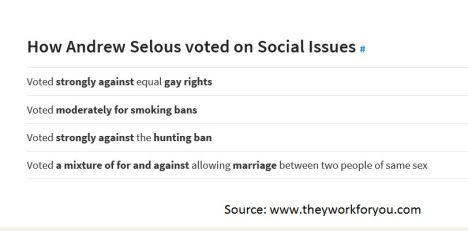 Andrew Selous MP social issues voting record