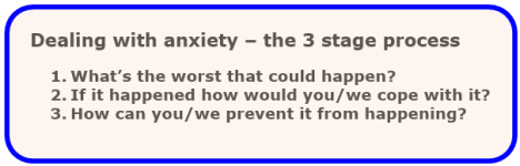 Anxiety 3 stage process