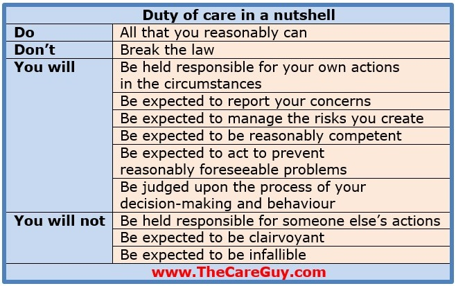 ct235 introduction to duty of care