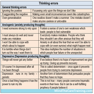 Thinking errors 2